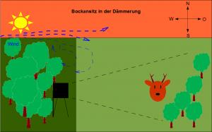 Bockansitz Mai
