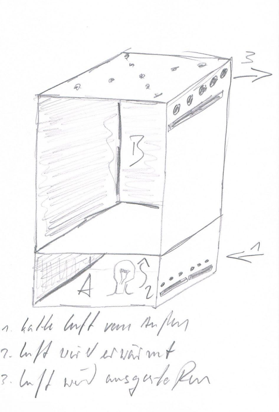 simple tips and tricks eine biltongbox selber bauen. Black Bedroom Furniture Sets. Home Design Ideas