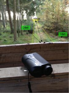 Laserentfernungsmessung