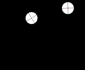 Grafik 1 LP Guard