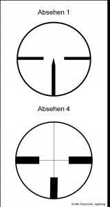Absehen 1 und 4