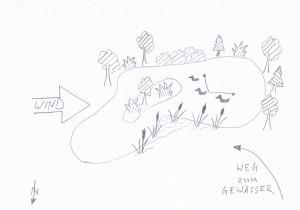 Unser Hausgewässer