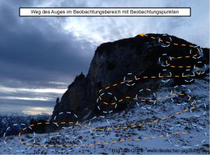 Weg des Auges Gebirge