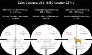 ZEISS Conquest V6 ZBR-2