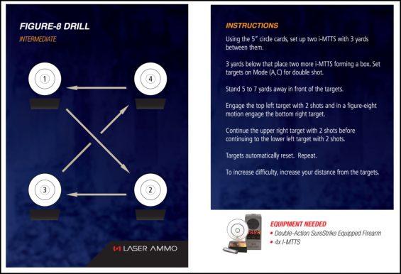 Beispiel Laser Ammo Karten